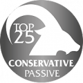 GoldHorn Crypto® Top25 Conservative